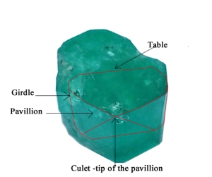 How to cut a rough emerald